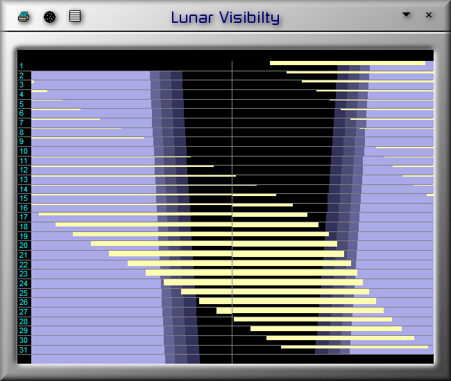 LunarPhase Pro's Moon Visibility Screen