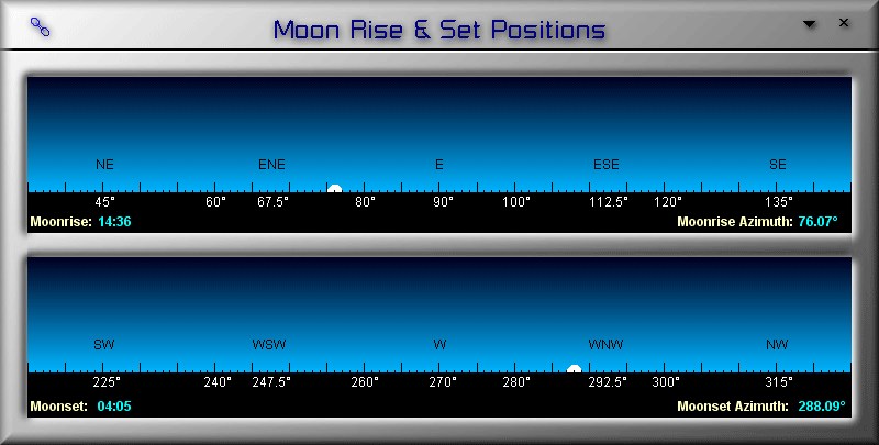 Positions of Moonrise and Moonset in LunarPhase Pro