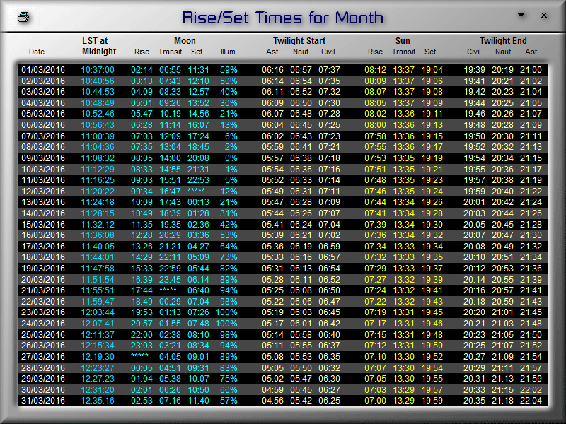 LunarPhase Pro's Monthly Ephemeris Screen