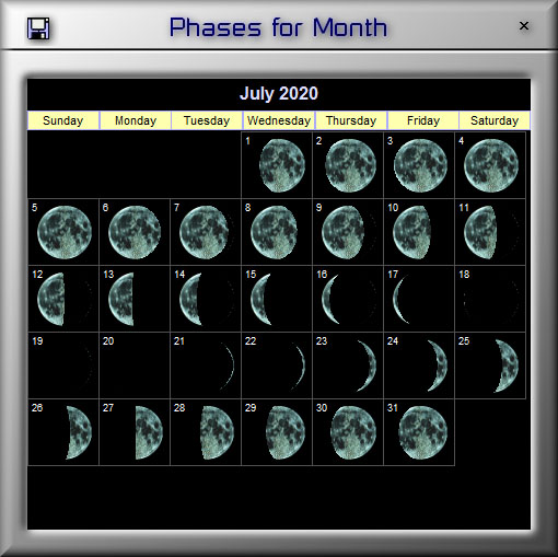 Daily Moon Phases For The Month