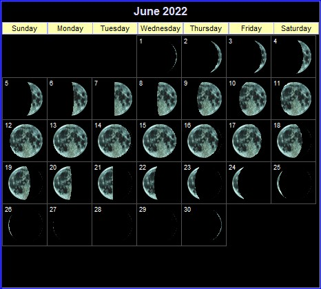 Moon Phases This Month